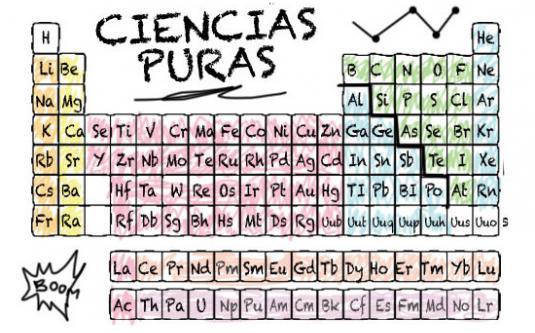 Ciencias puras