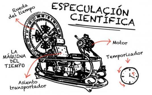 Especulación científica